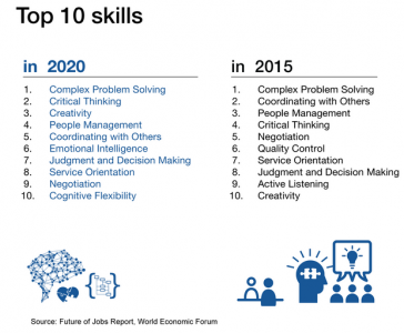 top jobs for critical thinking infographic